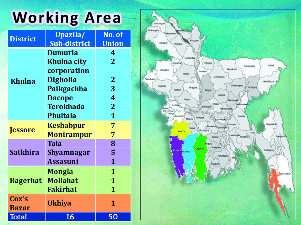 Access to Safe Water, Sanitation and Hygiene (ASWASH) – Dalit